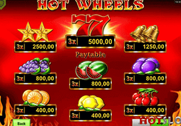 slot Hot Wheels